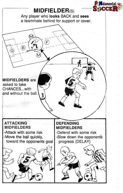 Midfielder soccer position tips