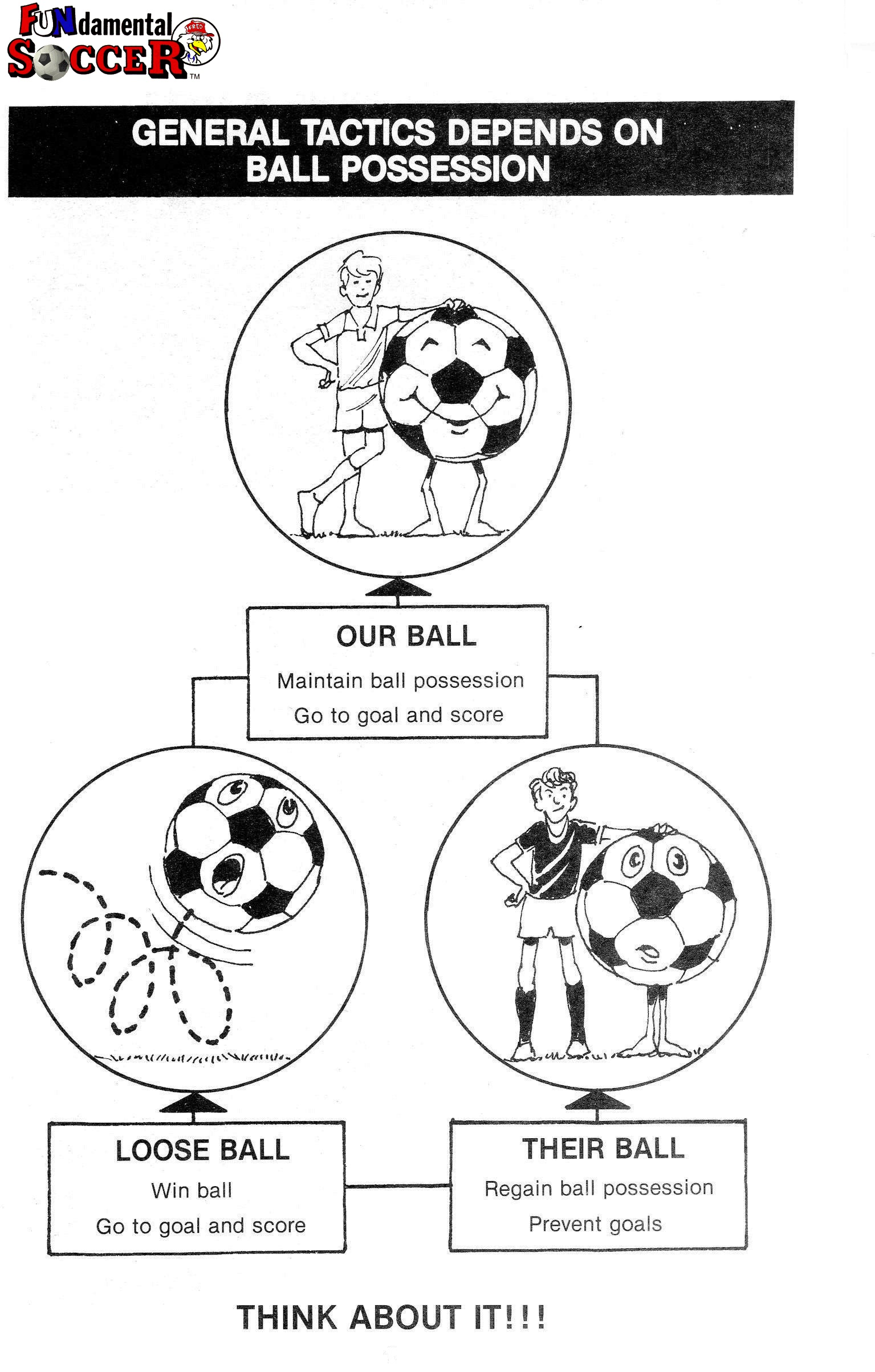 soccer ball position (2)