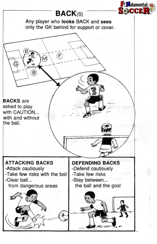 Backs soccer position tips