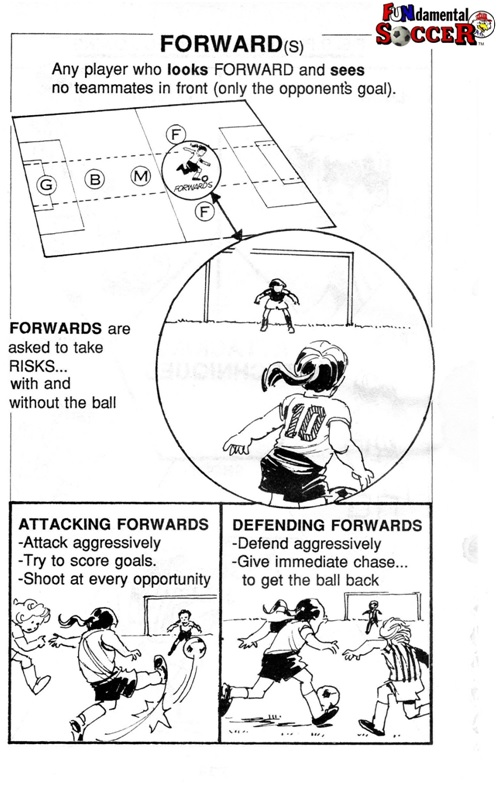 Forwards soccer position tips