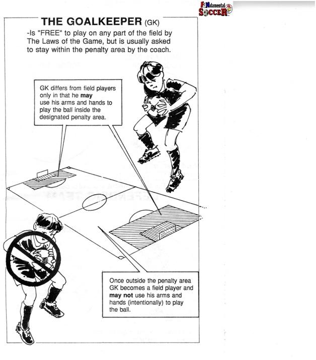 Goalkeeper soccer position tips