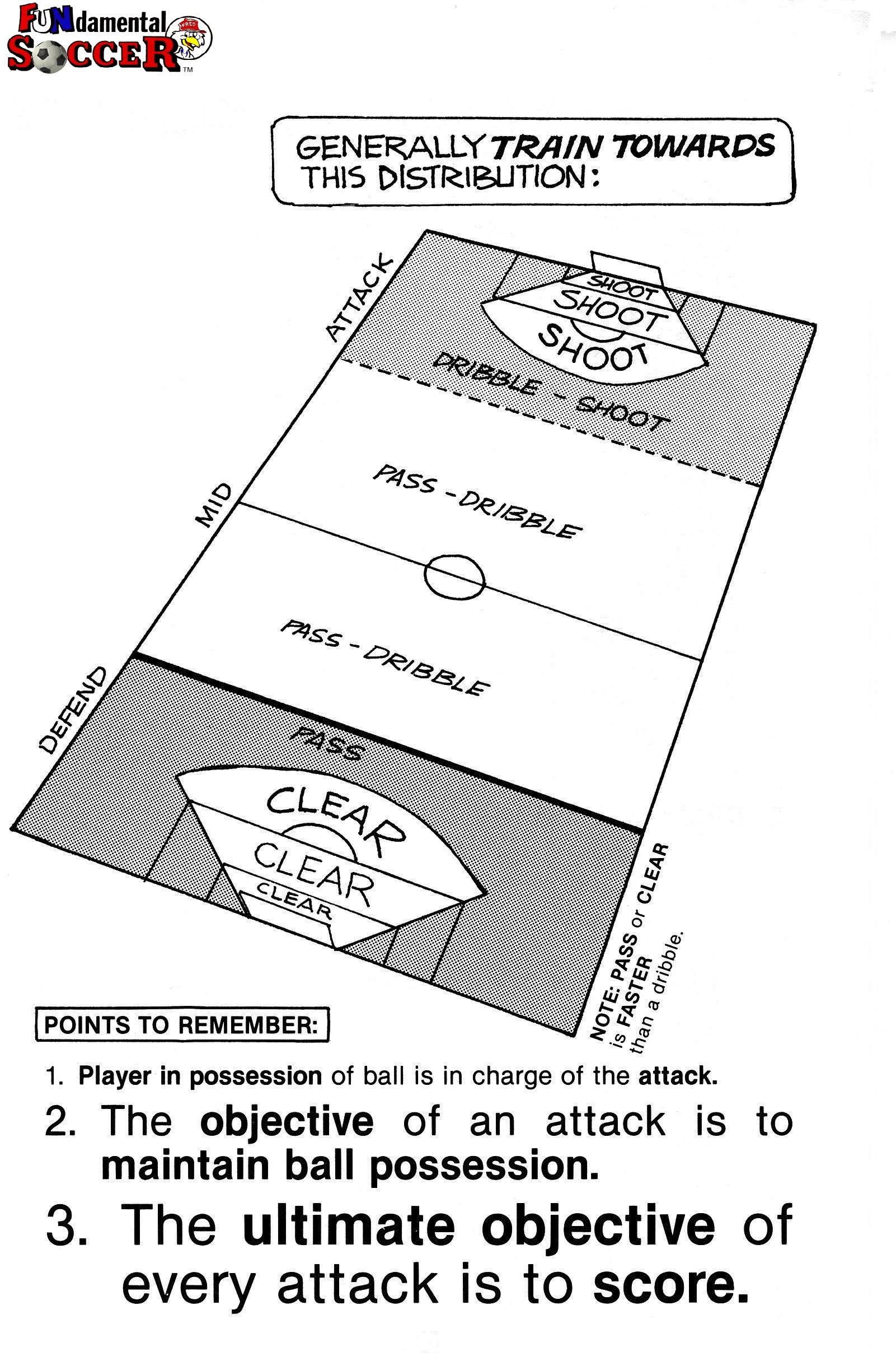 soccer ball position (1)